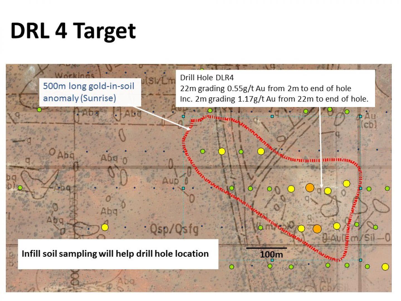 DRL4 Target