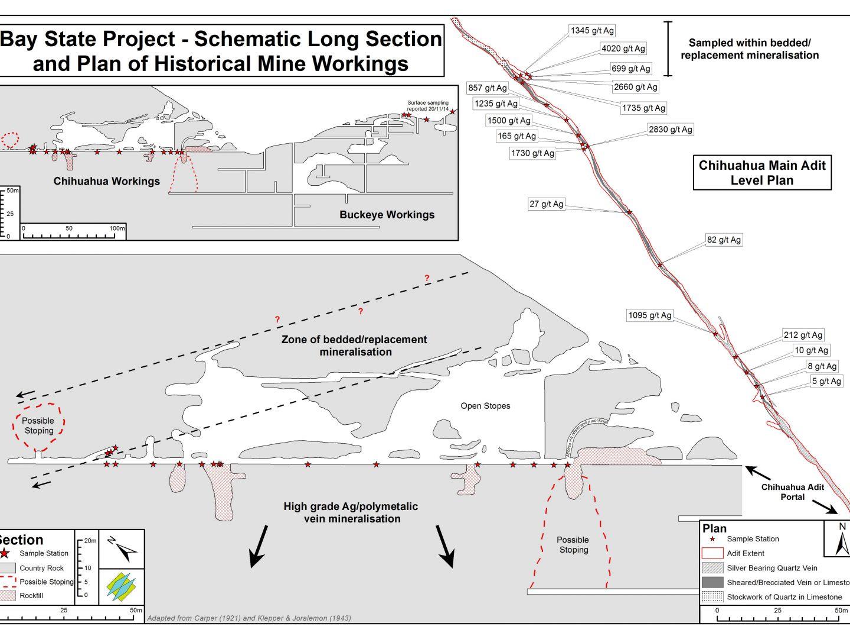 Bay State Long Section & Plan