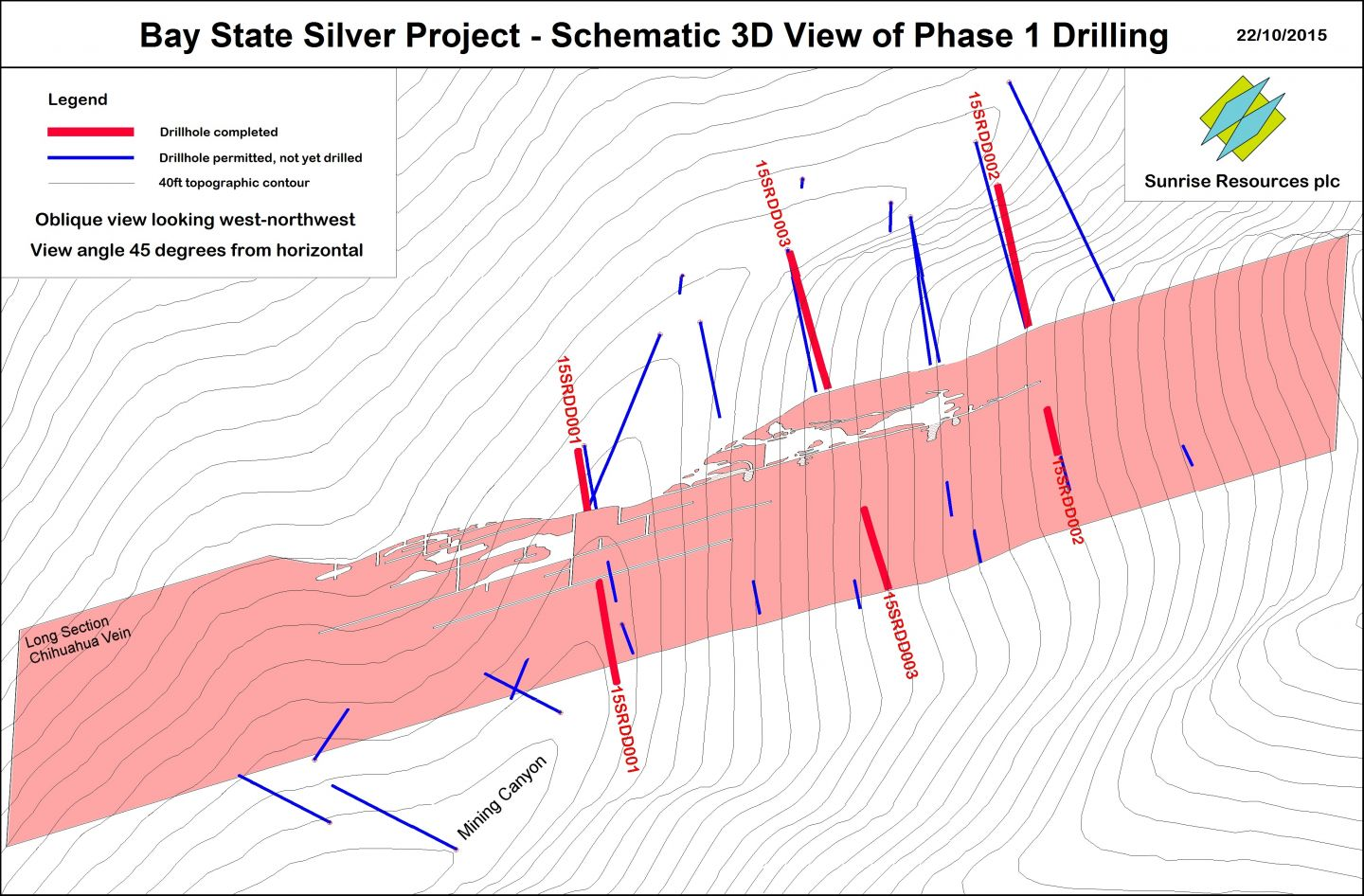 Bay state silver project nevada sunrise resources plc bay state schematic phase 1 drilling pooptronica